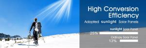 25% High Conversion Efficiency Solar Panels